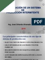 PCP EN LOS SISTEMAS DE PROD INTERMITENTE.pptx