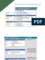 07. Example Risk Identification.pdf
