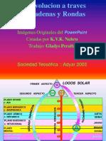 PP cadenas planetarias Adyar.pptx