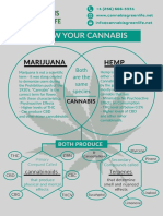 Order cannabis oil for sale and medical marijuana from cannabis green life