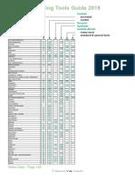 Razni proizvođači.pdf