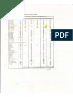 Sodium Hypochlorite_Chemical resistance Chart