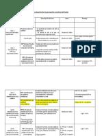 Evaluación de la percepción acústica del habla.docx