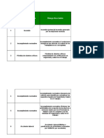 Matriz Riesgos Tácticos - CNCH Perú +SST