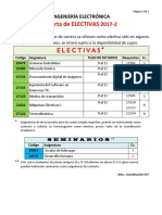 INGENIERIA ELECTRONICA - Electivas 2017-2