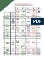 ARITMÉTICA PRIMARIA CUADROS  28-8-14