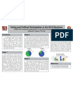 Voting and Political Participation in the 2010 Elections