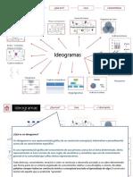 Ideogramas.pptx
