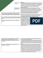 API 1 PRACTICA PROFECIONAL III