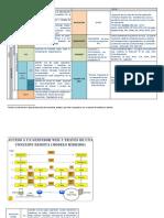MODELO OSI vs TCP.docx