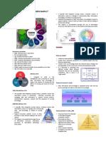 Informatics notes
