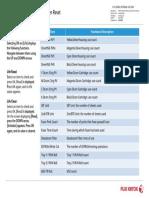 DC SC 2020 Life Counter Resets.pdf