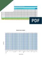 EAPP finals test analysis