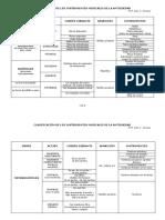 Clasificación de los Instrumentos de la Antigüedad _ J.Vivares