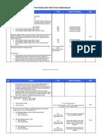Daftar Objek & Tarif PPh.pdf