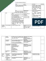 List Kebutuhan Data Masterplan BBK-TP