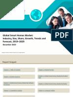 Global Smart Home Market