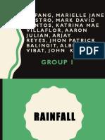 Rainfall intensity grp1.pptx