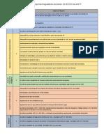 Temas da Agenda Regulatória 2019-2020-1