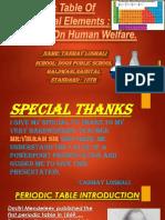 Presentation by Tanmayloshali