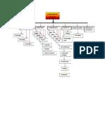 Mapa_deNavegacion_Optica[1]