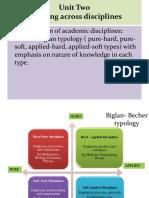 Understanding disciplines  Unit I