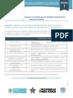 bbecy_acosta Unidad 1. Marco conceptual y normativo para el abordaje integral de las violencias sexuales.docx