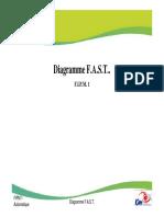 82084889-Diagramme-Fast.pdf