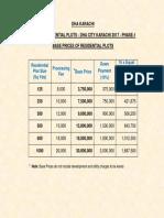 DHA City - PriceList_2.pdf