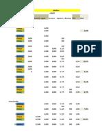 balance sheet prableen case.xlsx