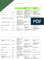 Stakeholder Analysis (Análisis de Los Actores)
