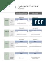 ING_GESTION_INDUSTRIAL (1).pdf