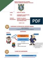 suspencion y extincion del contrato de trabajopptx