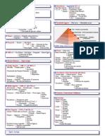 FluxCad - 101 - Egito Antigo.pdf