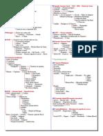 FluxCad - 201 - Colonização da América Portuguesa.odt