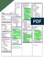 FluxCad - 301 - Revolução Russa - Patch - 2019.pdf