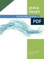 QUICK FORMULA CHART OF FLUID MECHANICS (FM & ME)