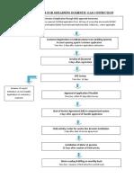 gas_connection_process.pdf