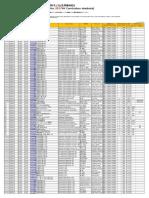 2017_Curriculum_Timetable_20190318.xlsx
