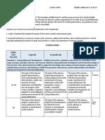 cynthia - advisory project review