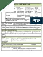 INFECTIONS DU SYSTEME NERVEUX CENTRALE.docx