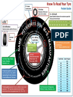 Know your tires
