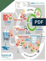 Braintrust_Scrum_Process_Diagram.pdf