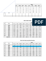 Data Perhitungan Eto