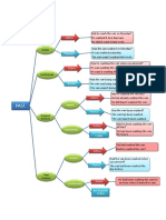 all-past-tenses-active-and-passive-mind-map-classroom-posters-grammar-drills-grammar-guides-wo_57410.docx