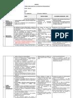 Informe de Practica Pedagogica - i.e. Amaybamba