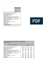 PIB Trimestral