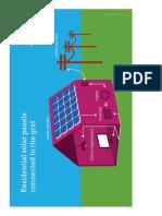 Otimização de Solar Paineis