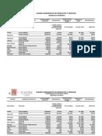 Formato.- Comparativo Fondo de inversiones