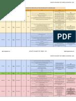 test series 20294.pdf